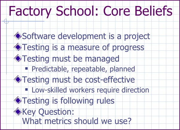 Software Testing Schools of Thought | ITS Project Management