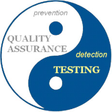 A Yin Yang symbol showing Quality Assurance on one side, and Testing on the other.